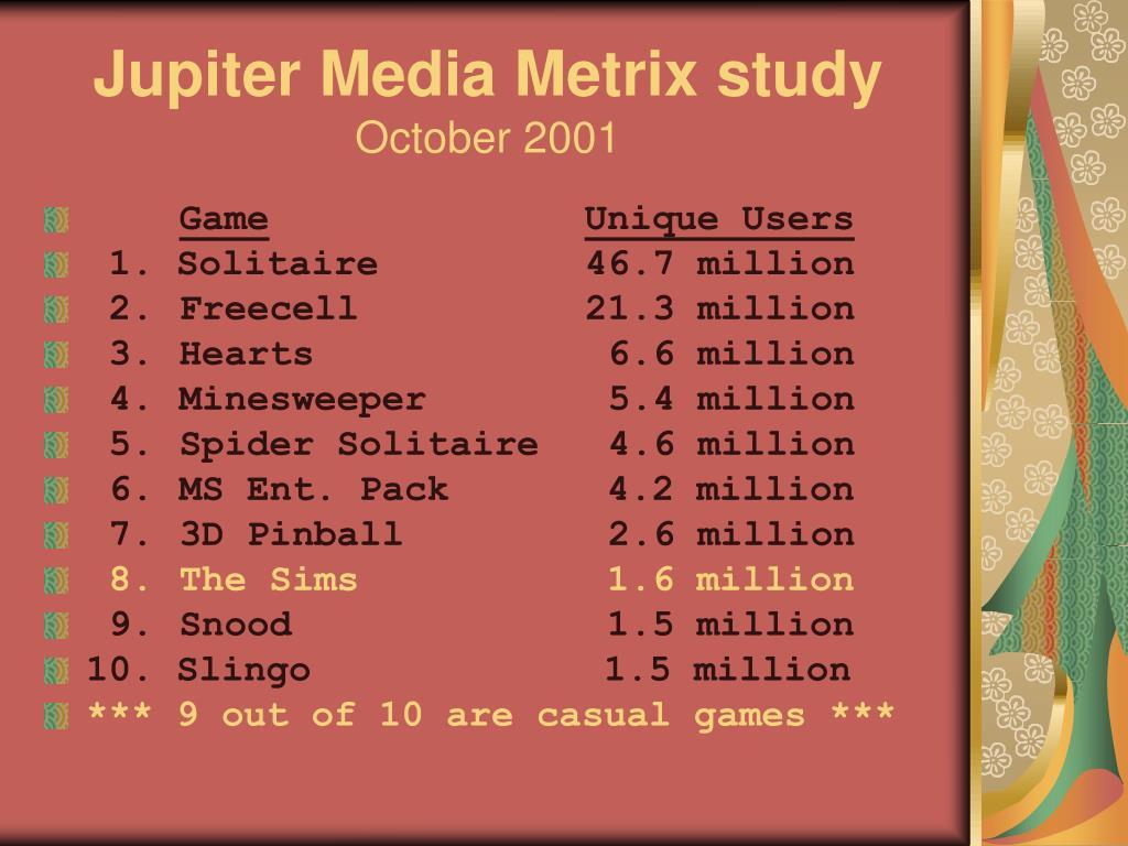 Jupiter Media Metrix study