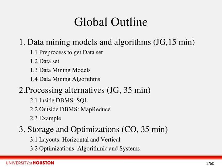 Global outline