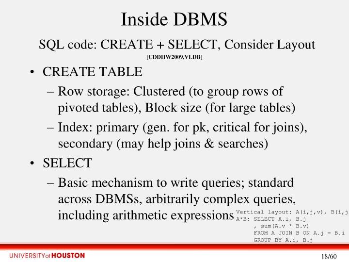Inside DBMS