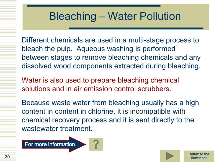 Bleaching – Water Pollution