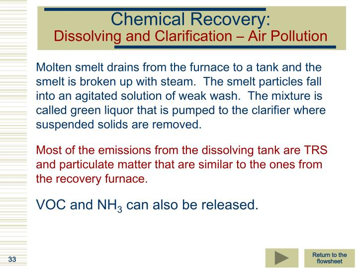 Chemical Recovery: