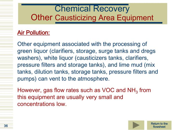 Chemical Recovery