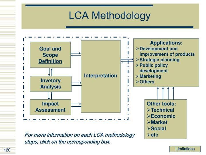 LCA Methodology
