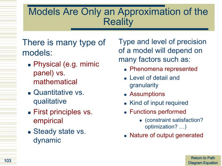 There is many type of models: