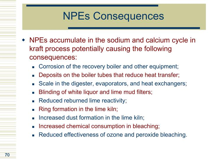 NPEs Consequences
