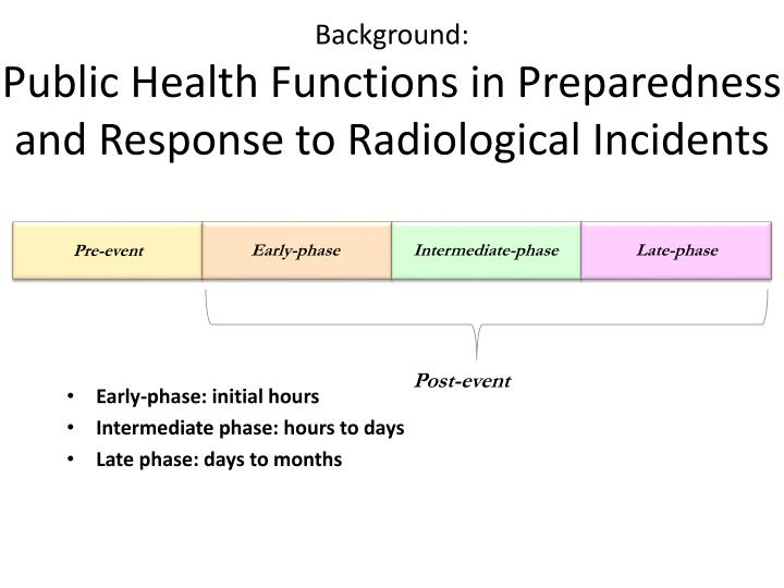 Background public health functions in preparedness and response to radiological incidents