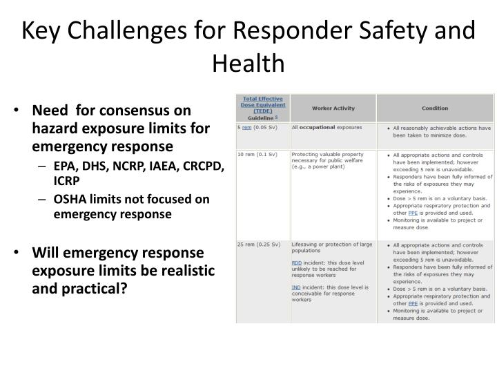 Key Challenges for Responder Safety and Health