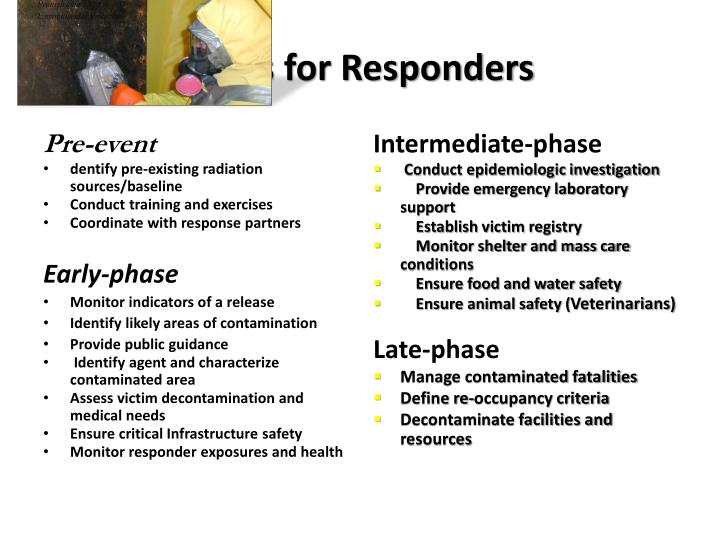 Roles for Responders