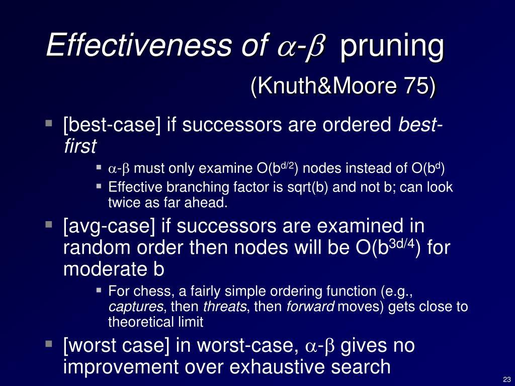 Effectiveness of