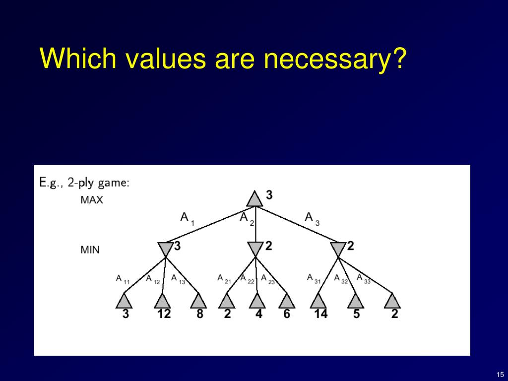 Which values are necessary?