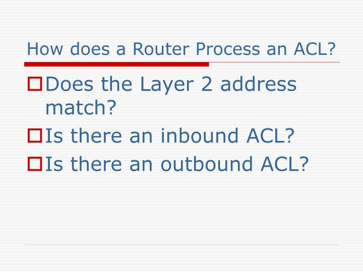 How does a Router Process an ACL?