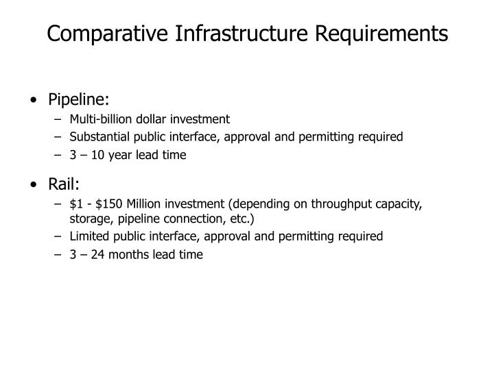 Comparative Infrastructure Requirements