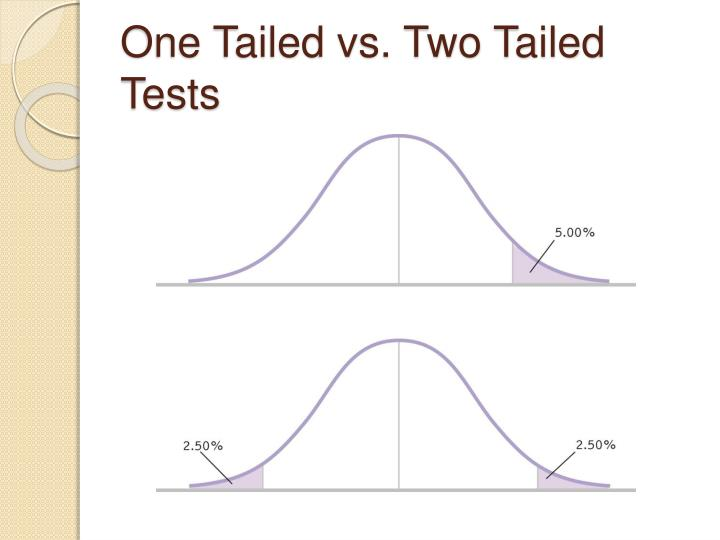 One Tailed vs. Two Tailed Tests