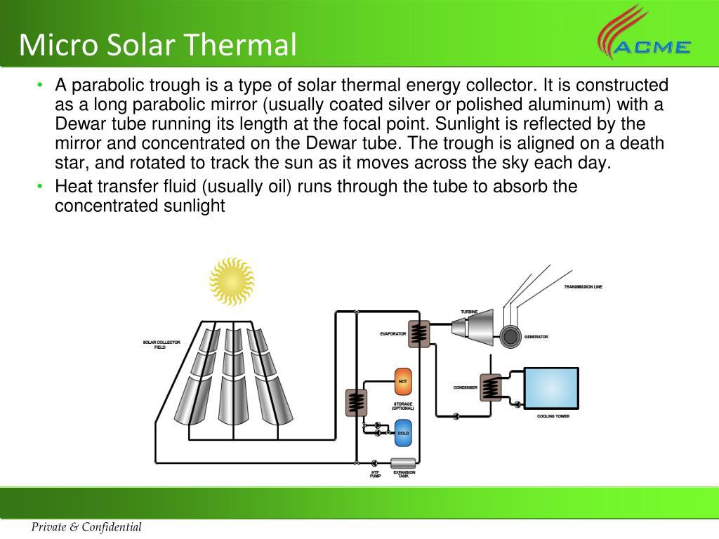 Micro Solar Thermal