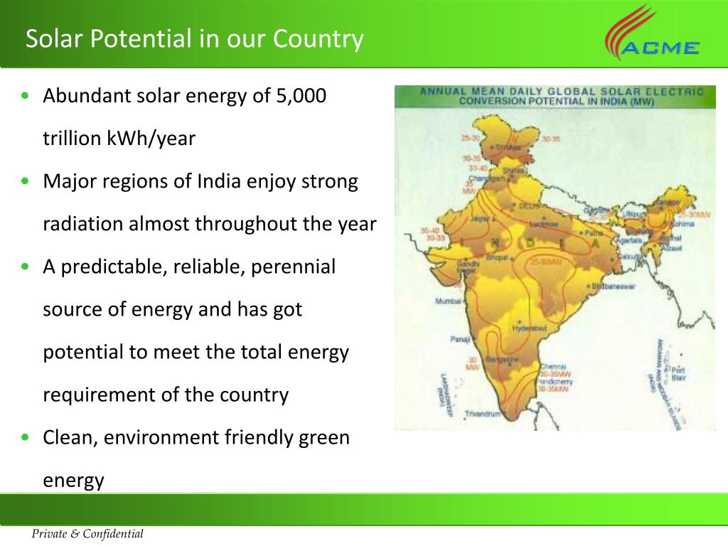Solar Potential in our Country