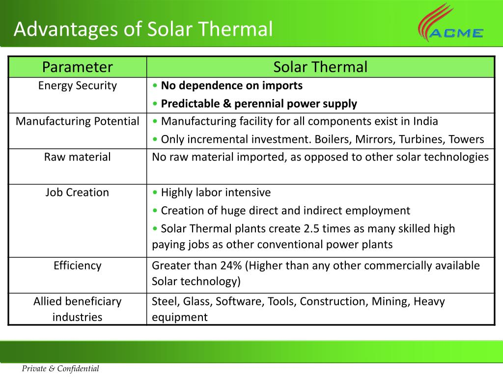 Advantages of Solar Thermal