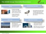 the acme group diversified businesses