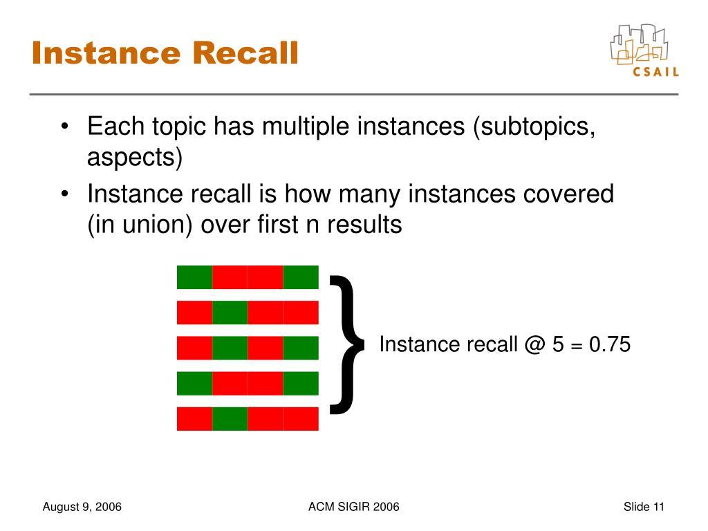 Instance Recall