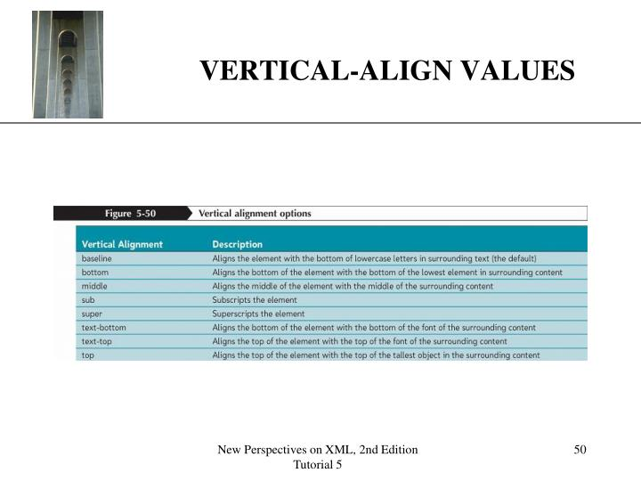 VERTICAL-ALIGN VALUES