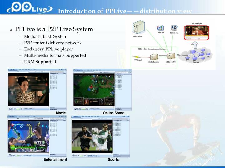 Introduction of PPLive——distribution view