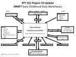 rtt elc project 10 update draft early childhood data warehouse
