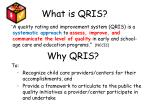 what is qris