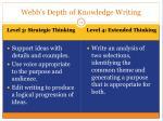 webb s depth of knowledge writing