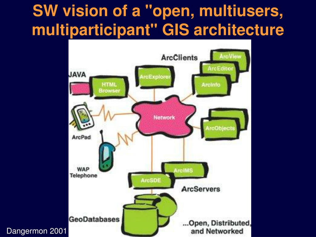 PPT - The Torino Geographic Data Service Centre PowerPoint
