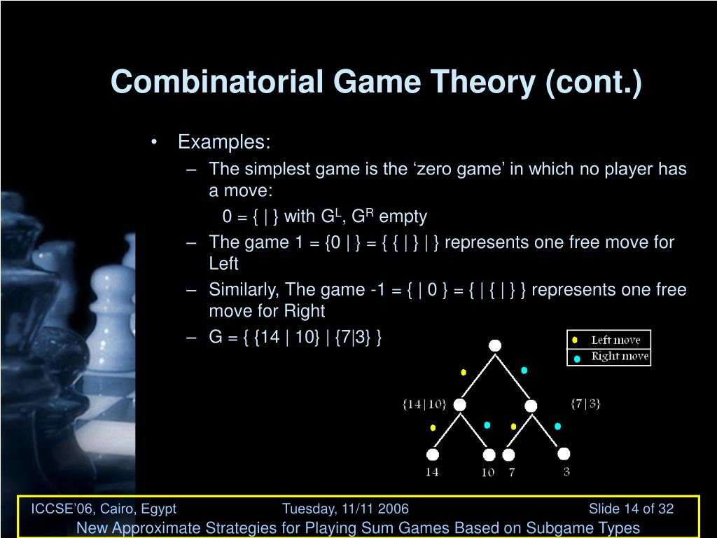 Combinatorial Game Theory (cont.)
