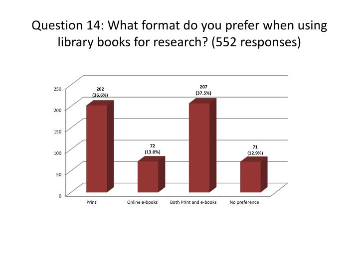 Question 14: What format do you prefer when using library books for research? (552 responses)