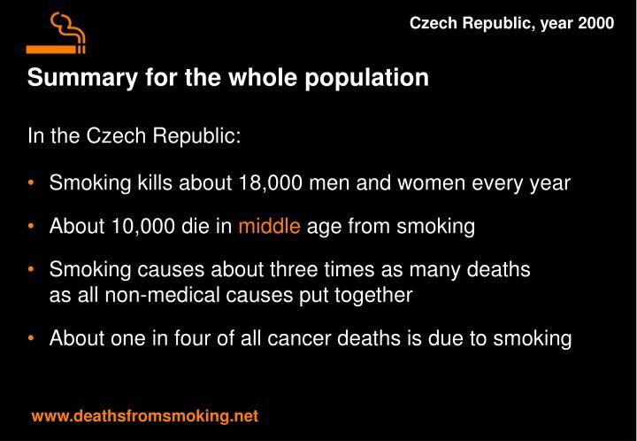 Czech Republic, year 2000