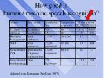 how good is human machine speech recognition