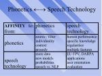 phonetics speech technology