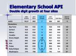 elementary school api double digit growth at four sites