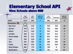 elementary school api nine schools above 800