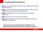a holistic grc framework for