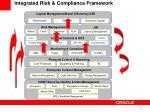integrated risk compliance framework1