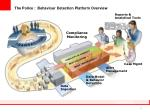 the police behaviour detection platform overview