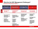 what are the grc management challenges enterprise wide responsibility