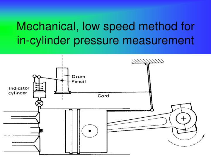 Mechanical, low speed method for