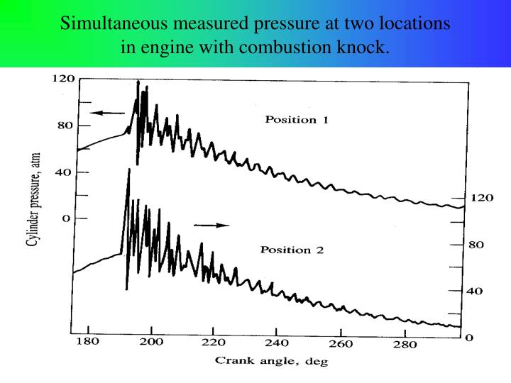 Simultaneous measured pressure at two locations