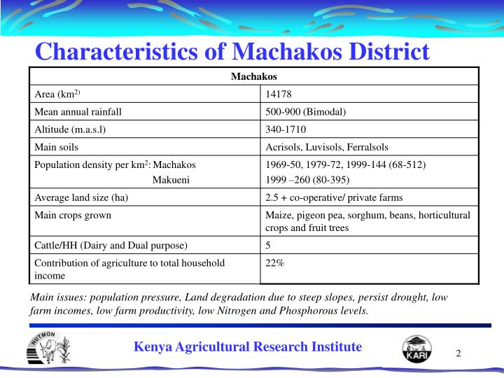Characteristics of machakos district