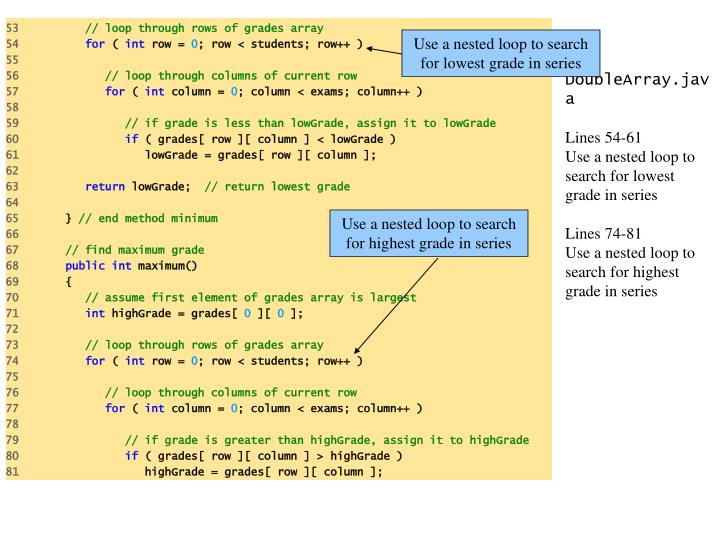 Use a nested loop to search for lowest grade in series