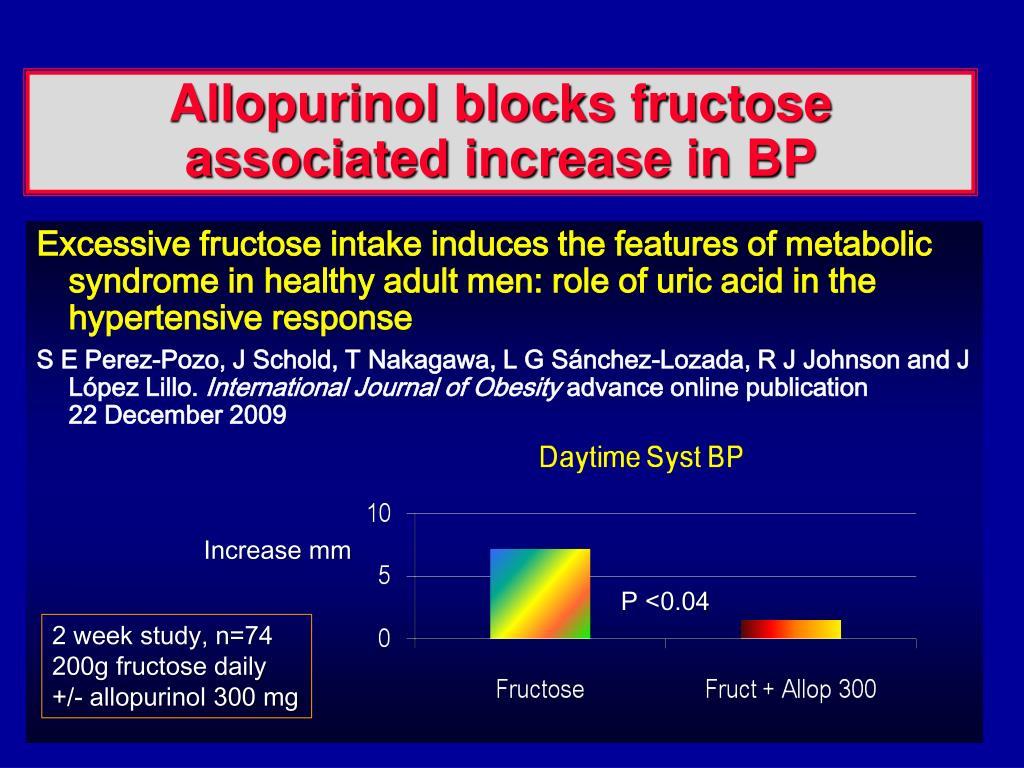 Allopurinol blocks fructose associated increase in BP