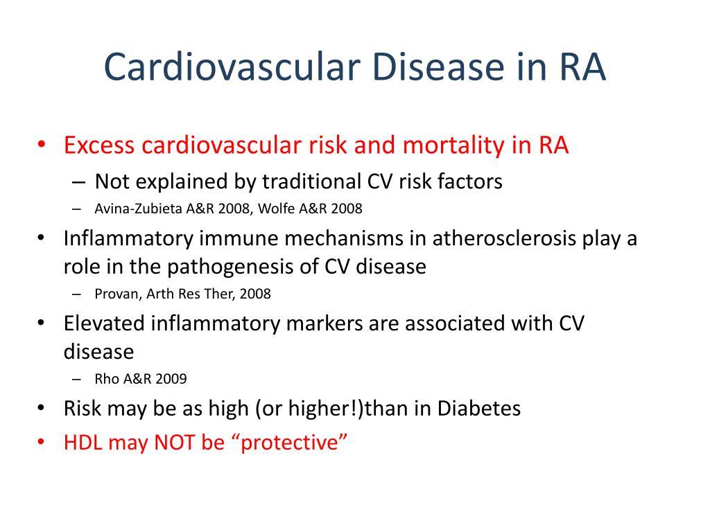 Cardiovascular Disease in RA