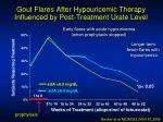 gout flares after hypouricemic therapy influenced by post treatment urate level