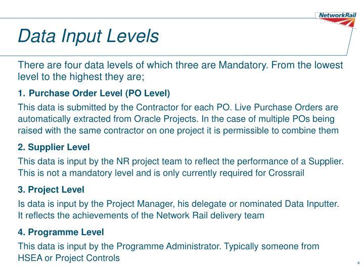 Data Input Levels