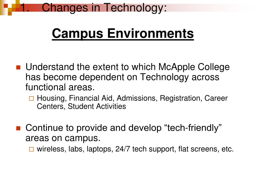 Changes in Technology: