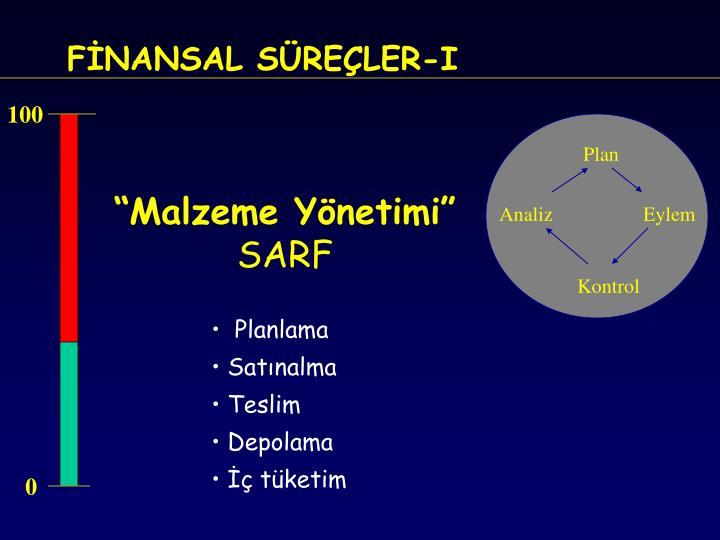 FİNANSAL SÜREÇLER-I