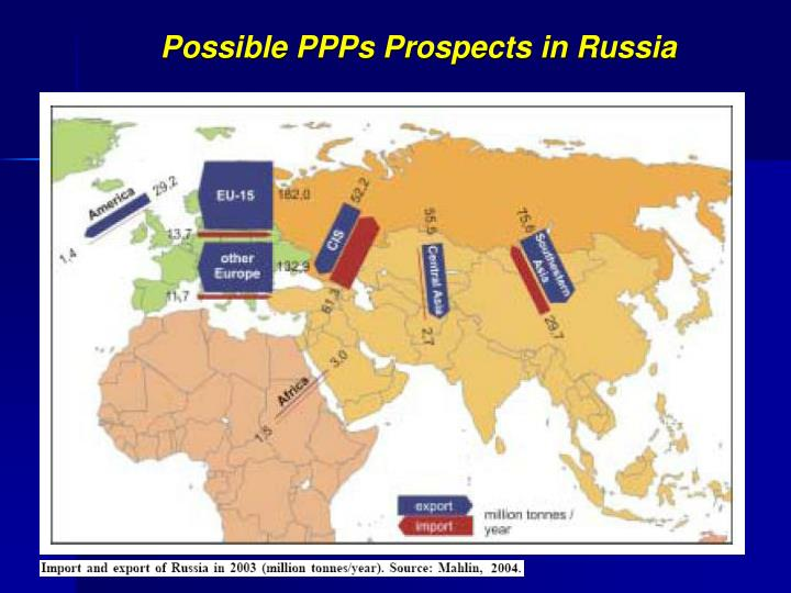 Possible PPPs Prospects in Russia